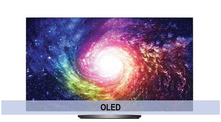 OLED Televisies